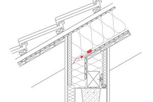 Rechts: Eine Unterströmung der Aufdachdämmung lässt sich mit einem Kompriband verhindern