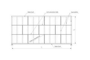 Ausführungsbedingungen von Dach- und Deckenscheiben nach Eurocode 5