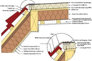 Detail Übergang Steil- zum Flachdach, Maßstab 1:10, Detailausschnitt Maßstab 1:8Quelle: Gutex