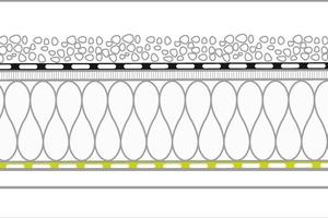 Flachdach in Holzbauweise<br />Bekiesung<br />Abdichtung<br />Fichtenschalung, 24 mm<br />Dämmung, 240 mm<br />Dampfbremse<br />Traglattung<br /><br />Beispiel eines Dachaufbaus mit Holzschalung: Wird Baufeuchte im Rohbau nicht getrocknet, steigt der Feuchtegehalt in der Schalung. Eine feuchtevariable Dampfbremse ermöglicht eine rasche Austrocknung<br />Grafik/Fotos: Pro Clima