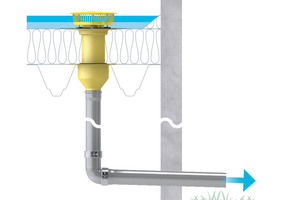 Die Notentwässerung ist bei der Freispiegelentwässerung vorgeschrieben. Sie leitet das Regenwasser auf schadlos überflutbare Flächen, wenn die Hauptentwässerung überlastet ist