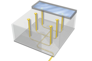 Bei der Freispiegelentwässerung entwässern die Dachgullys über Fallrohre in ein GrundleitungsnetzGrafiken: Sita