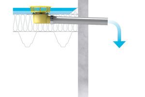 Die Notentwässerung darf nicht an die Rohre der Hauptentwässerung angeschlossen werden