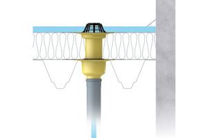 Rechts: Bei der Frei-spiegelentwässerung ist jedem Dachgully eine Fallleitung zugeordnet