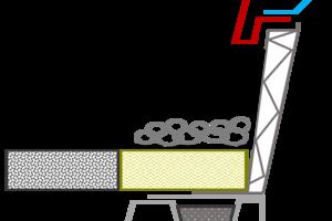 Aufsatzkränze aus PVC oder Aluminium brauchen wegen ihrer niedrigen Schmelztemperatur umlaufend eine nicht brennbare Dämmung (gelb) und einen Oberflächenschutz