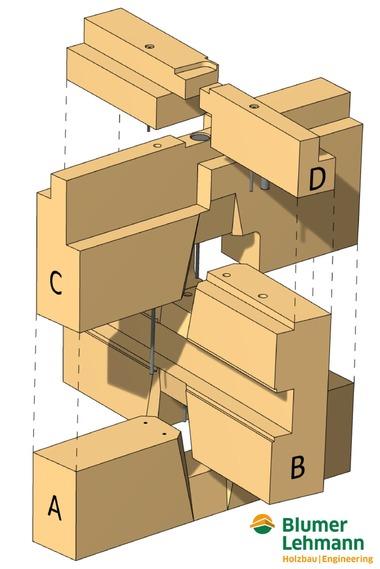 Die vier Lagen des Tragwerks sind durch Überblattungen und Schrauben miteinander verbunden