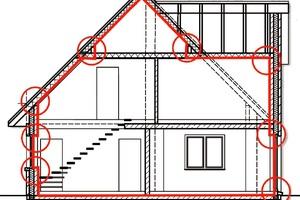 Teil des Luftdichtheitskonzeptes ist eine Schnittdarstellung des Gebäudes mit Verlauf der luftdichten Hülle und Kennzeichnung relevanter Anschlüsse