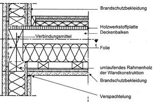 Die Holzbaurichtlinie gilt bisher lediglich für Holzbauweisen wie Holztafel-, Holzrahmen- oder Fachwerkbau