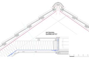 Zur Entlüftung des Spitzbodens ist hier die Unterdeckbahn im Firstbereich offen ausgeführt. Eine zusätzliche Querlüftung ist sinnvoll
