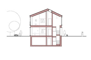 Querschnitt des Hauses (ohne Maßstab)