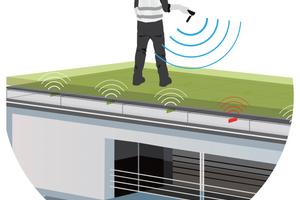 """Nach dem Einbau der Sensoren wird das Dach mit dem Dachscanner gescannt und das System in Betrieb genommen<span class=""""bildnachweis"""">Foto: HUM ID</span>"""