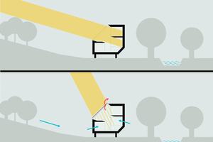 """Das um einen Meter hochgestellte Haus kann auch die Energie der Wintersonne nutzen <span class=""""bildnachweis"""">Quelle: Oximoron</span>"""