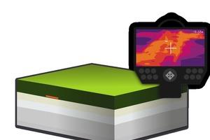 Entdeckt Feuchtigkeit an der Oberfläche: die Infrarot-Thermografie