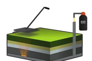 Weiterentwicklung der Nebelsimulation: Das Tracergasverfahren