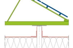 Bei Kunststoffdachbahnen mit materialhomogen abgestimmten Manschetten ist eine Befestigung im Traguntergrund durch die Funktionsschichten hindurch problemlos möglich
